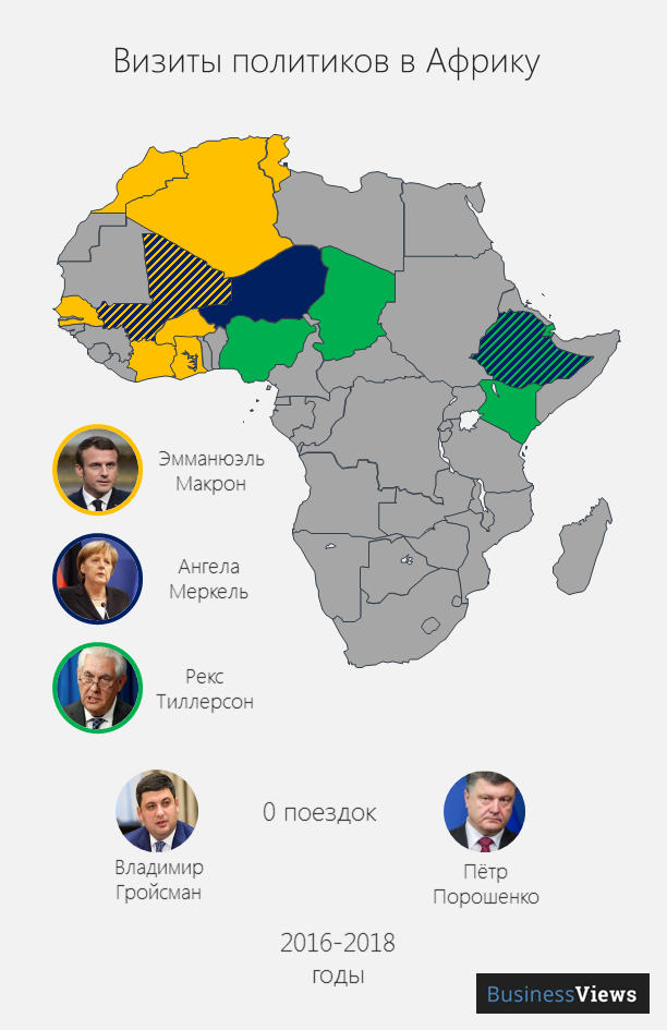 Как политики осваивают африканские рынки и на каком уровне