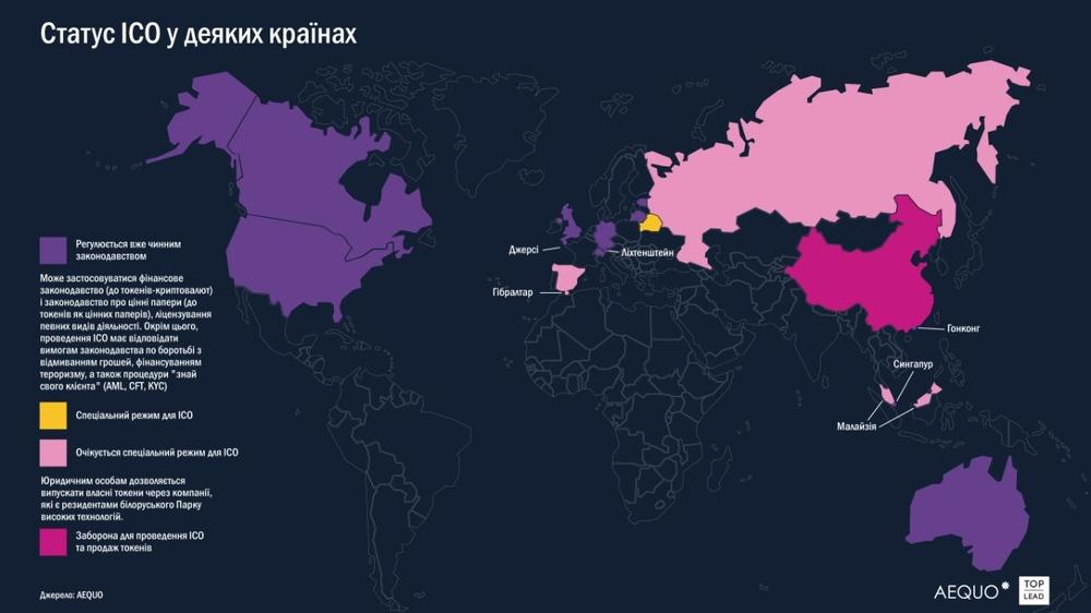 статус ICO по странам