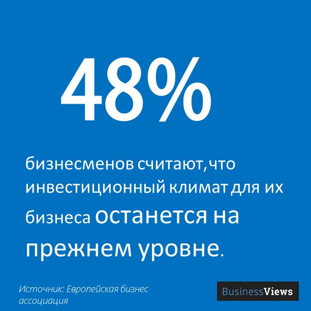 48% считают, что ничего не поменяется