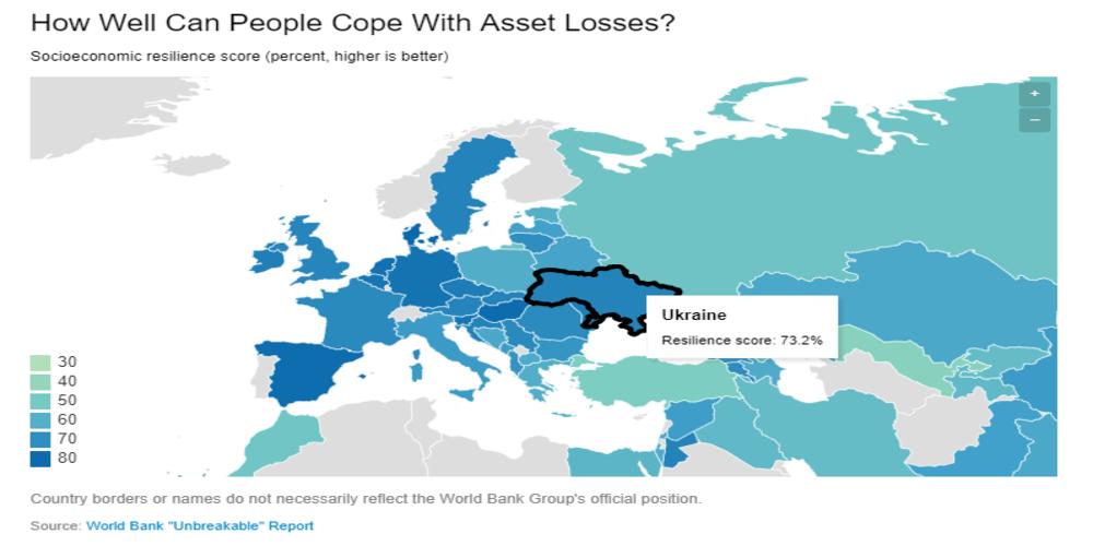 Как страны справляются с кризисами