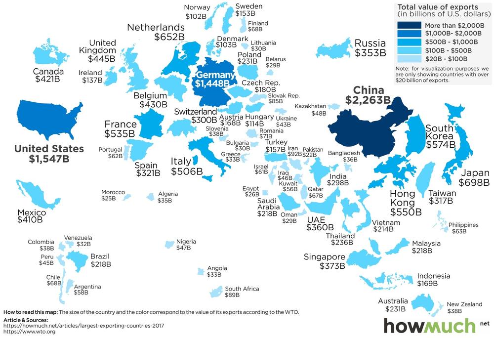 карта крупнейших экспортеров