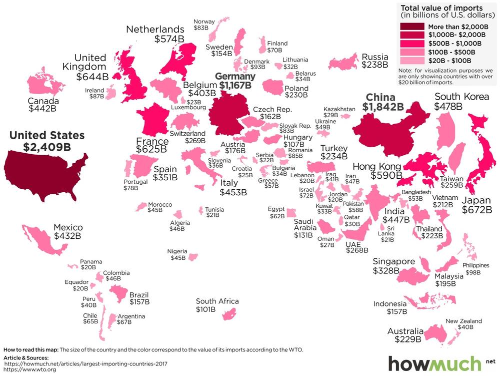 карта крупнейших импортеров