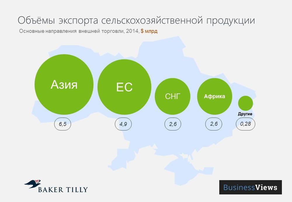 Украинские власти должны сдержать обещание относительно соглашения между Украиной и ЕС, - замминистра экономики Польши - Цензор.НЕТ 3659