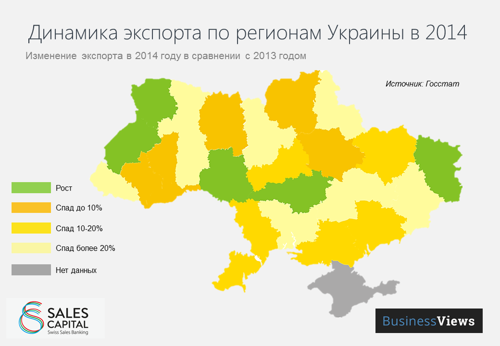 Dynamics of exports by region of Ukraine