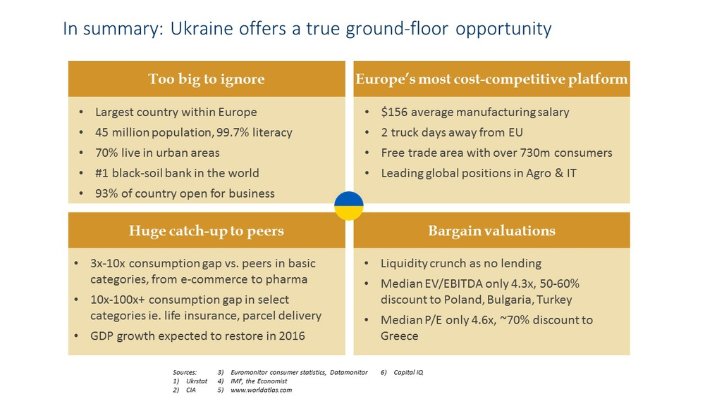 http://businessviews.com.ua/files/images/7/83/picture_32-in-summary-ukraine_783_p0.jpg