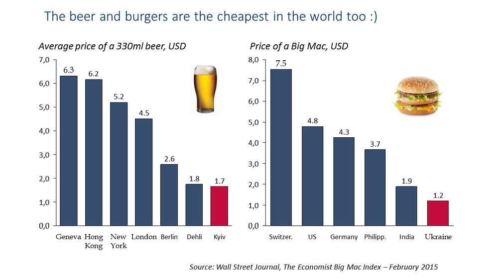http://businessviews.com.ua/files/images/7/92/picture_46-the-beer-and-burge_792_p0.jpg