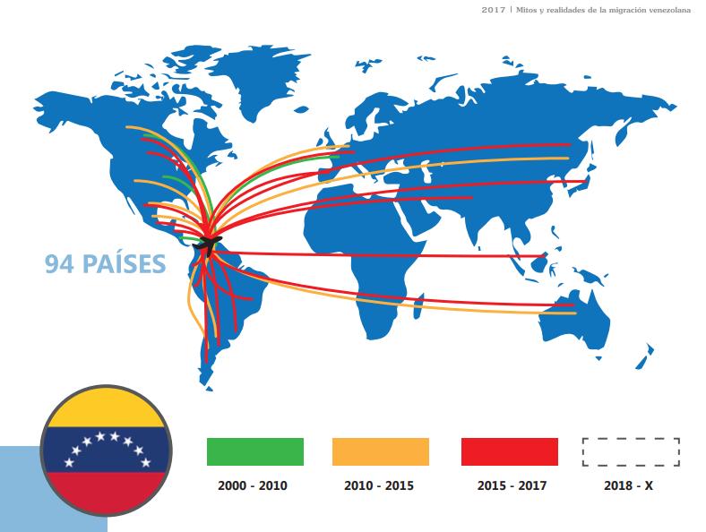 Миграция в Венесуэле
