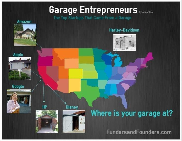 Стартапы в гаражах