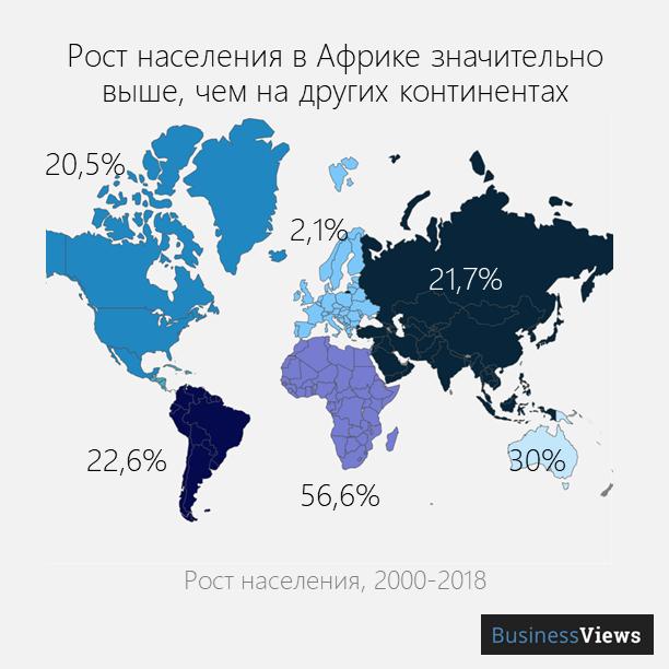 Рост населения в мире