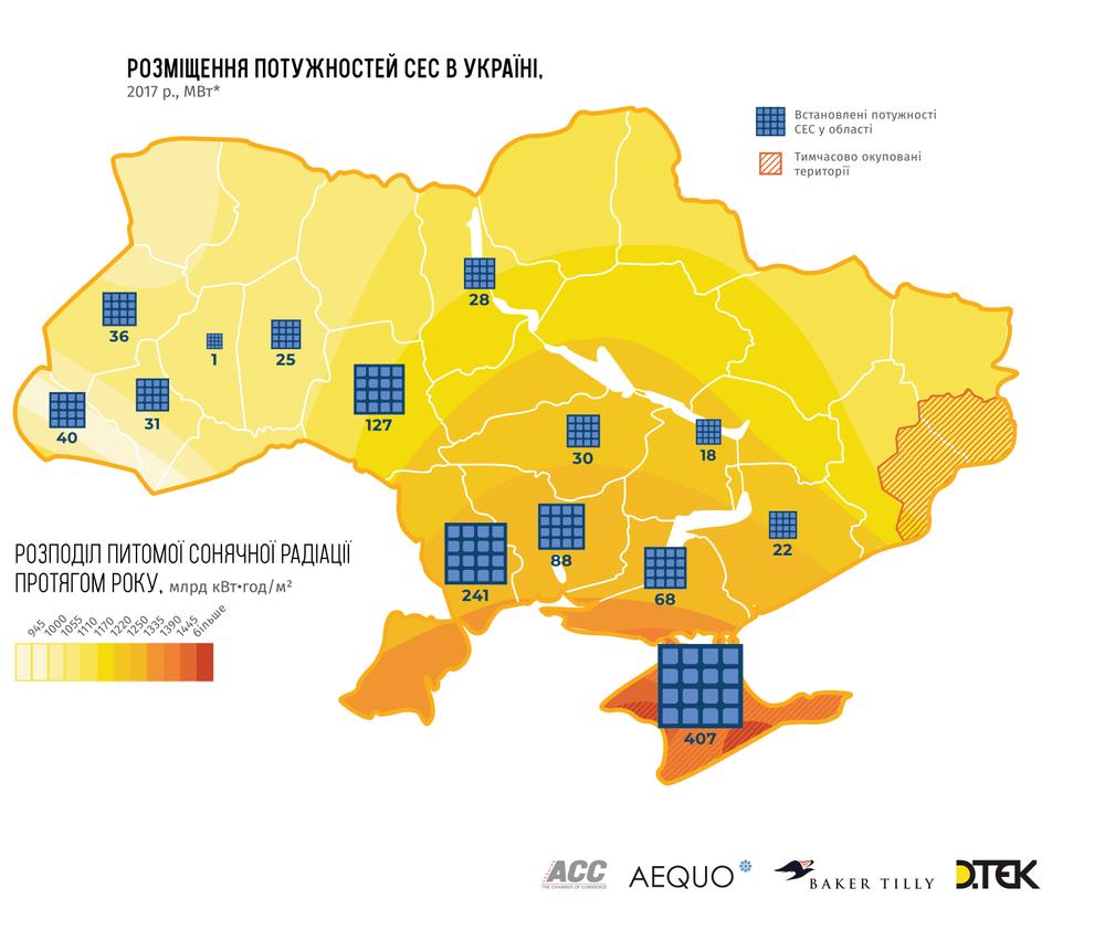 солнечные электростанции в Украине