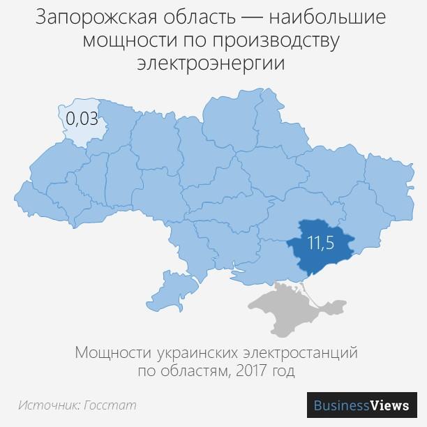1 проиводство электроэнергии в Украине