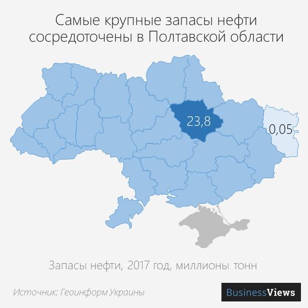 7 запасы нефти в Украине