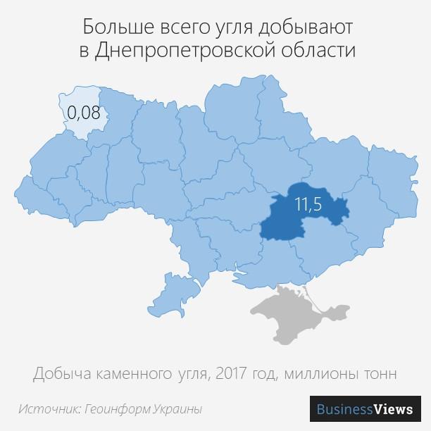 8 добыча угля в Украине