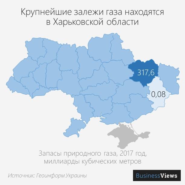 4 залежи газа в Украине