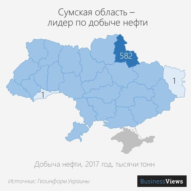 6 добыча нефти в украине