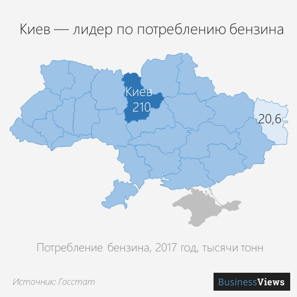11 потребление бенина в Украине