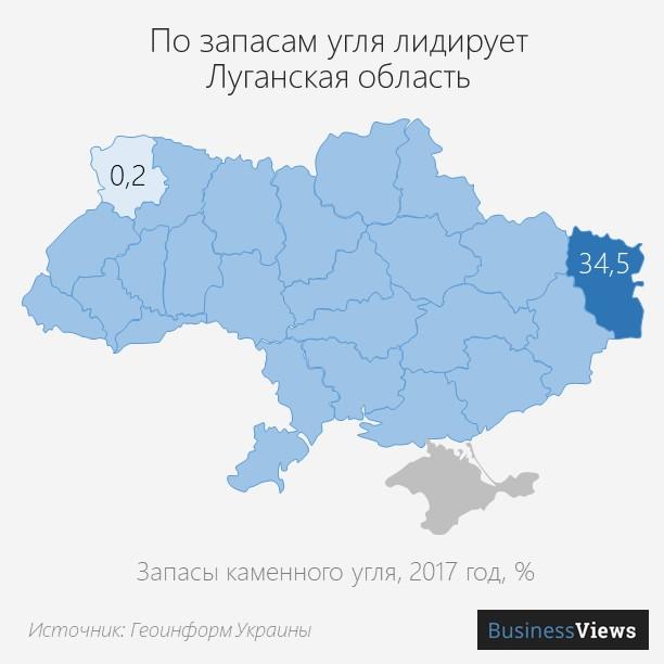 9 запасы угля в Украине