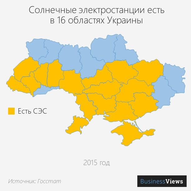 13 солнечные электростанции в Украине