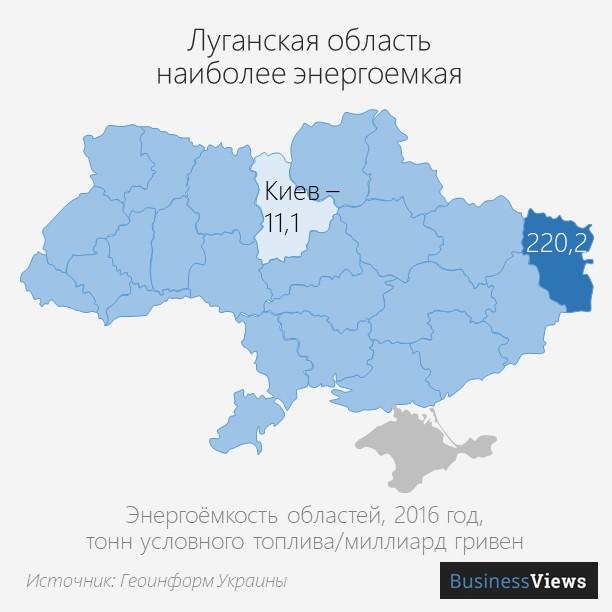 14 энергоемкость в Украине