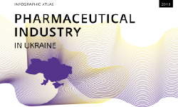 "Infographic report ""Pharmaceutical Industry"""