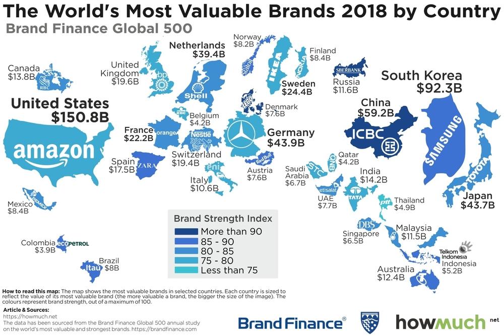 найміцниший бренд у світі