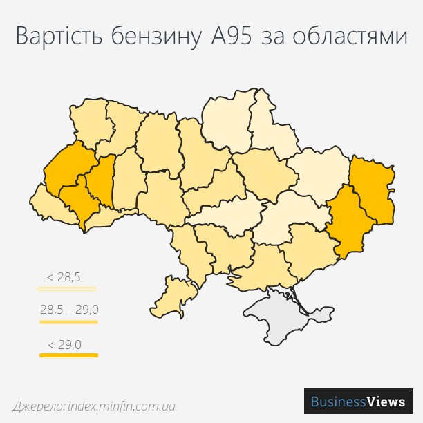 вартість А95 в Україна