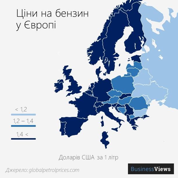 ціни на бензин у Європі