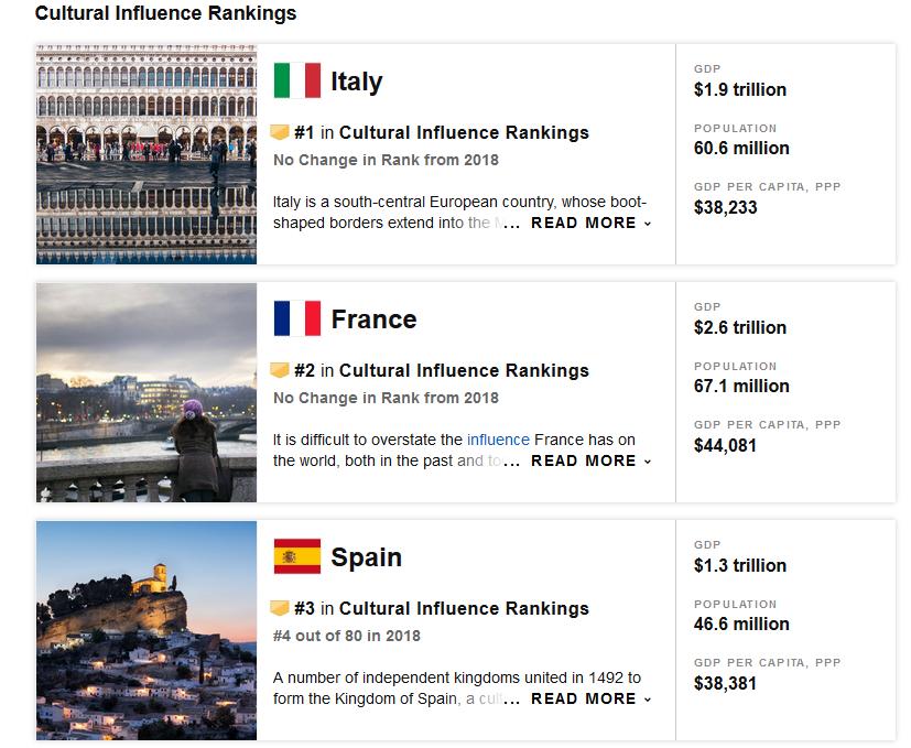 культурний вплив іспанії