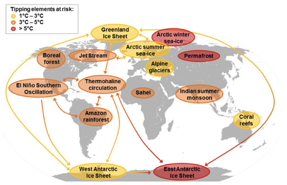фактори глобального потепління