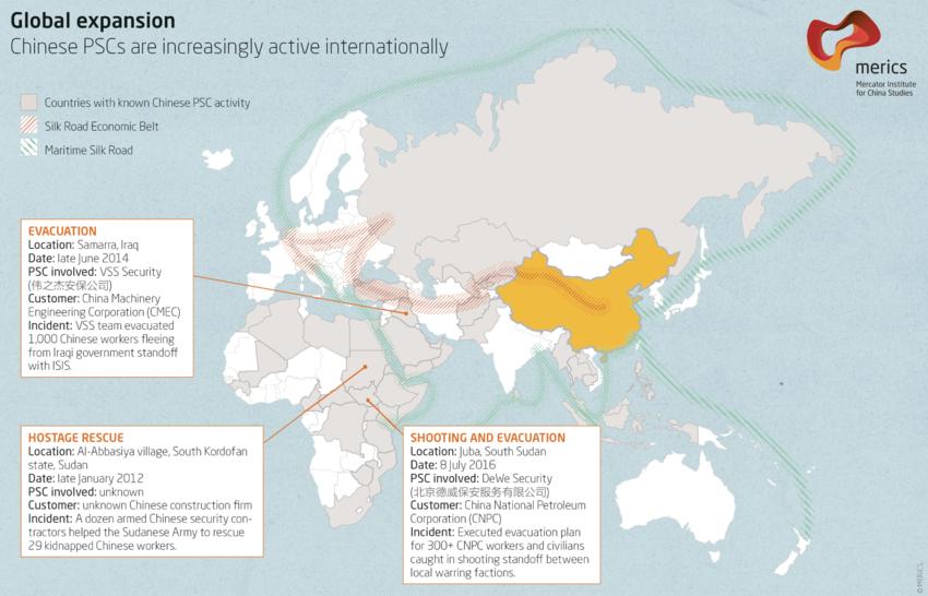 китайські охоронні компанії