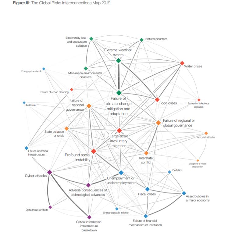 Карта взаємодії ризиків