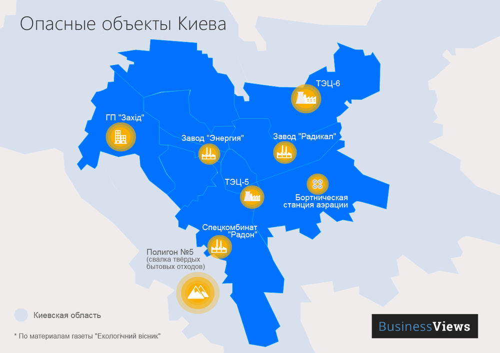 опасные объекты Киева
