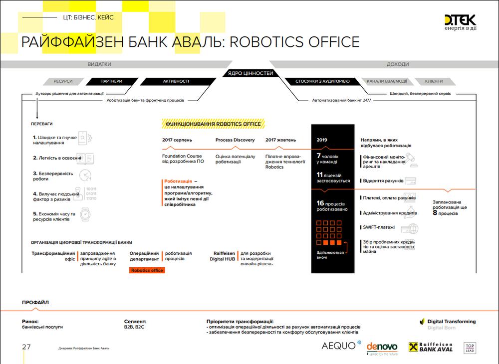 Aval Robotics Office