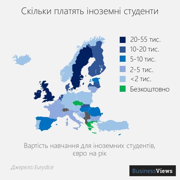 вартість навчання длі іноземців у Європі