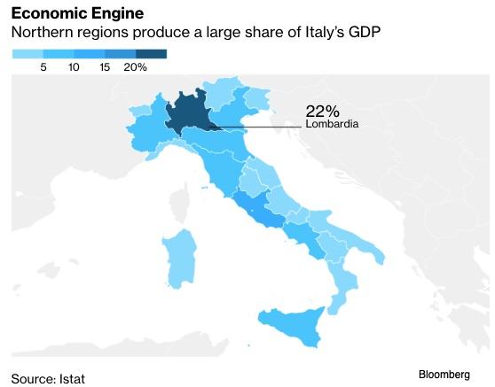економіка регіонів Італії