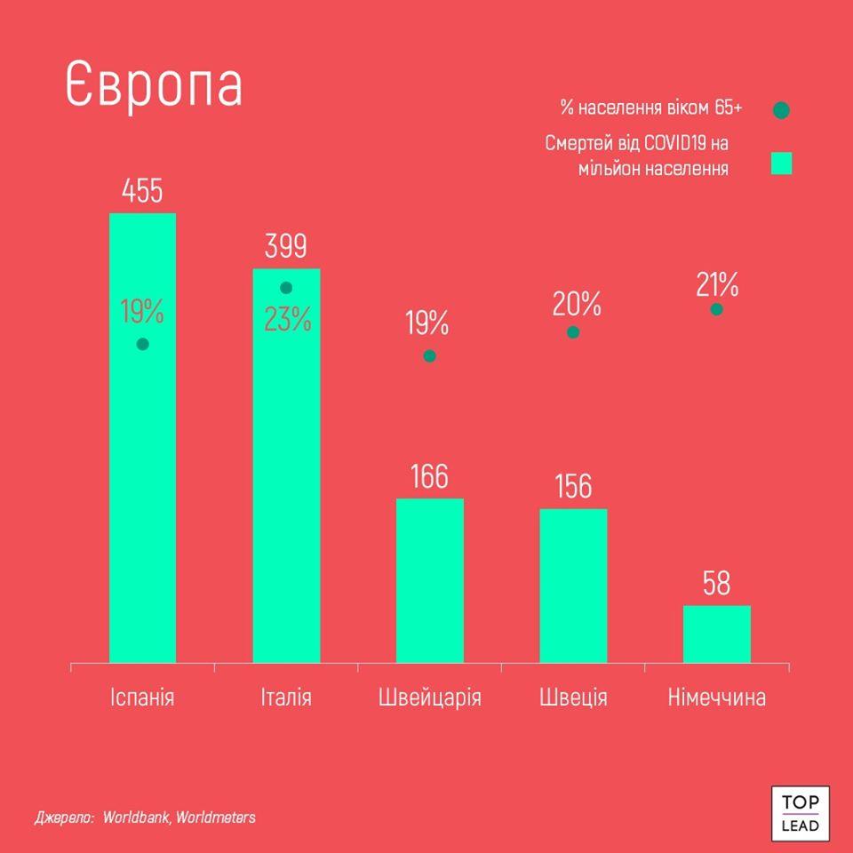 коронавірус у Європі