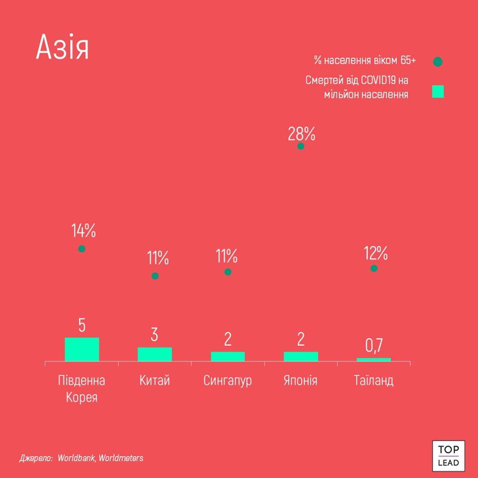 коронавірус у Азії