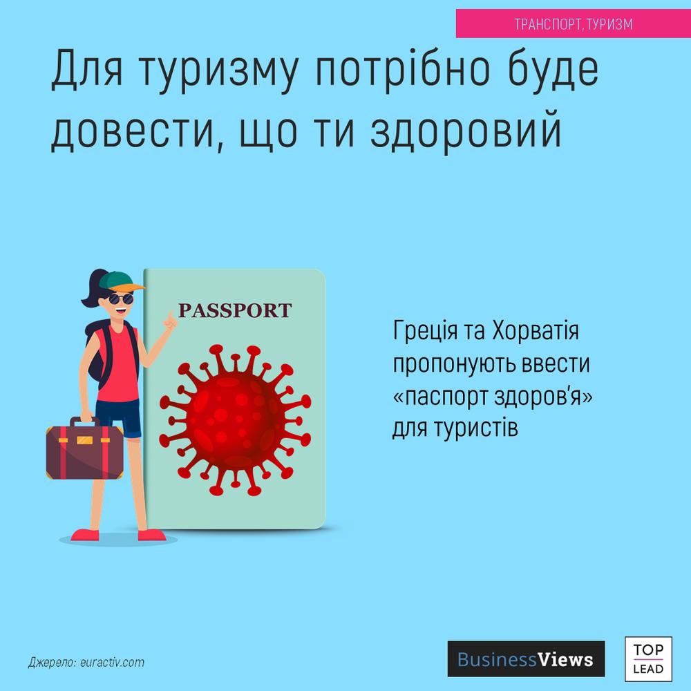 паспорт здоров'я
