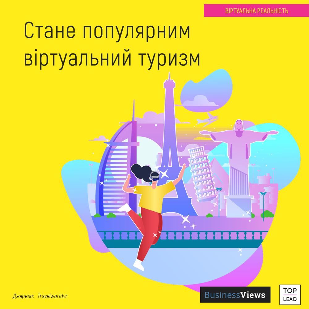 віртуальний туризм
