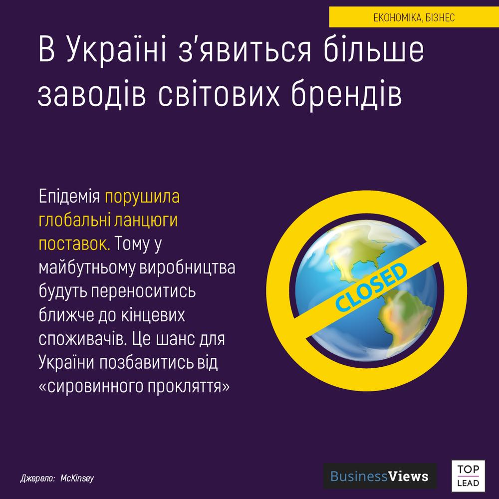 сировинна економіка України