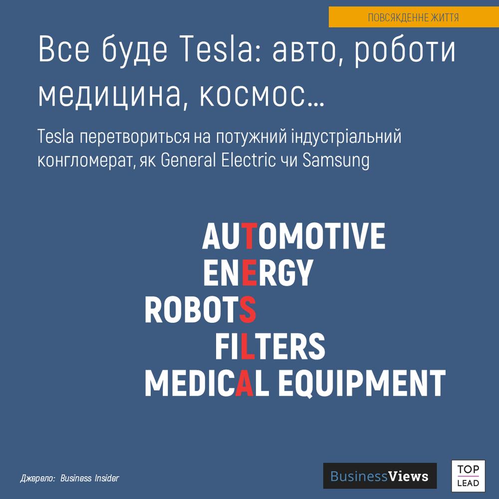 майбутнє Тесла