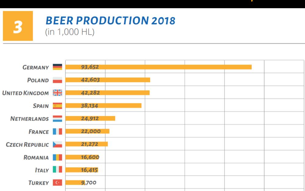 рейтинг виробників пива