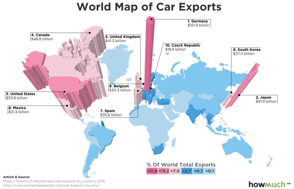 рейтинг експортерів автомобілів