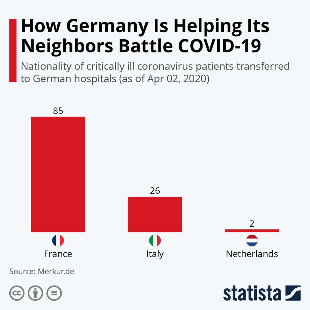 лікування коронавірусу в німеччинв