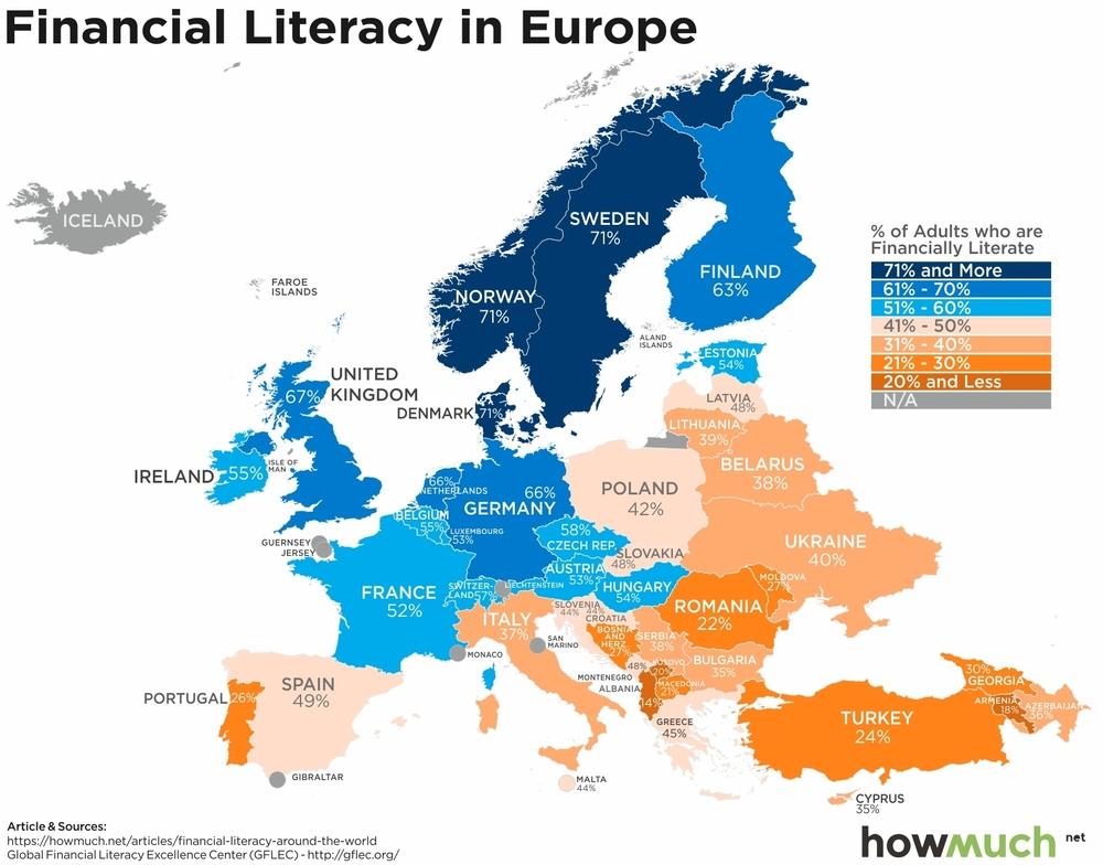 фінансова грамотність у Європі