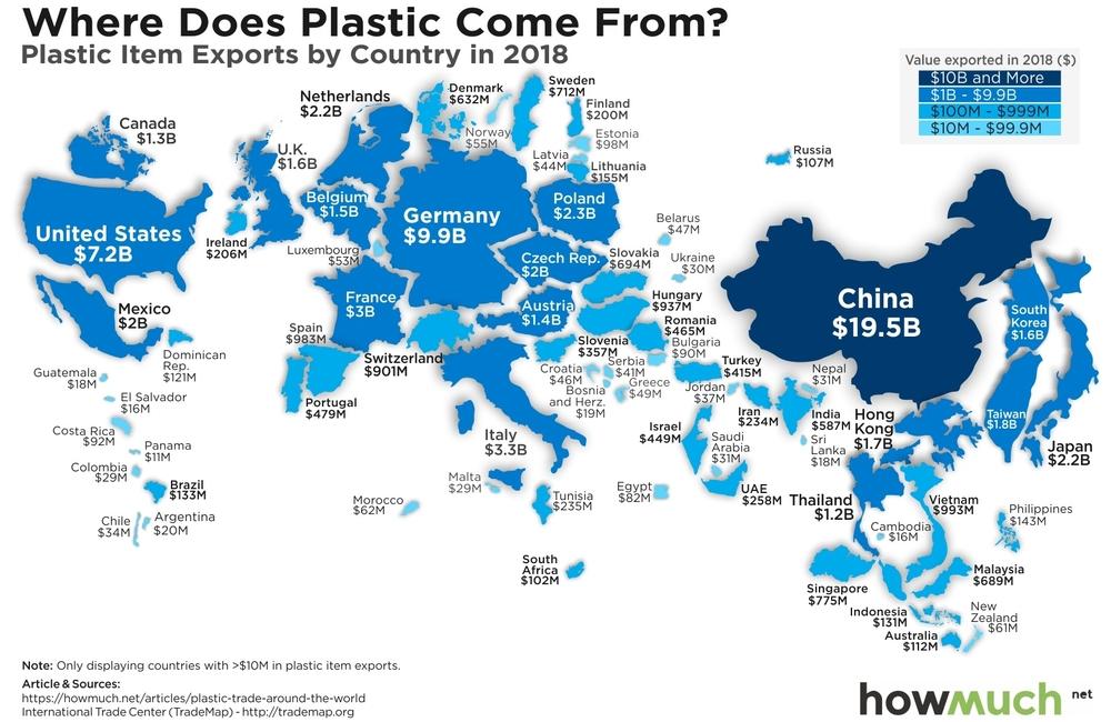країни за експортом пластику