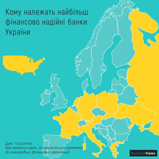кому належать банки України