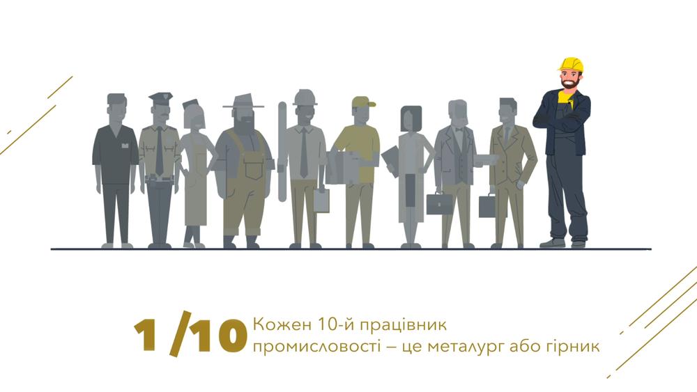 зайнятість в Українській металургії