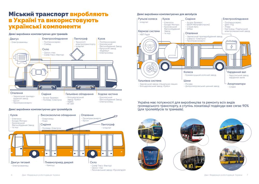 транспорт, производимый в Украине