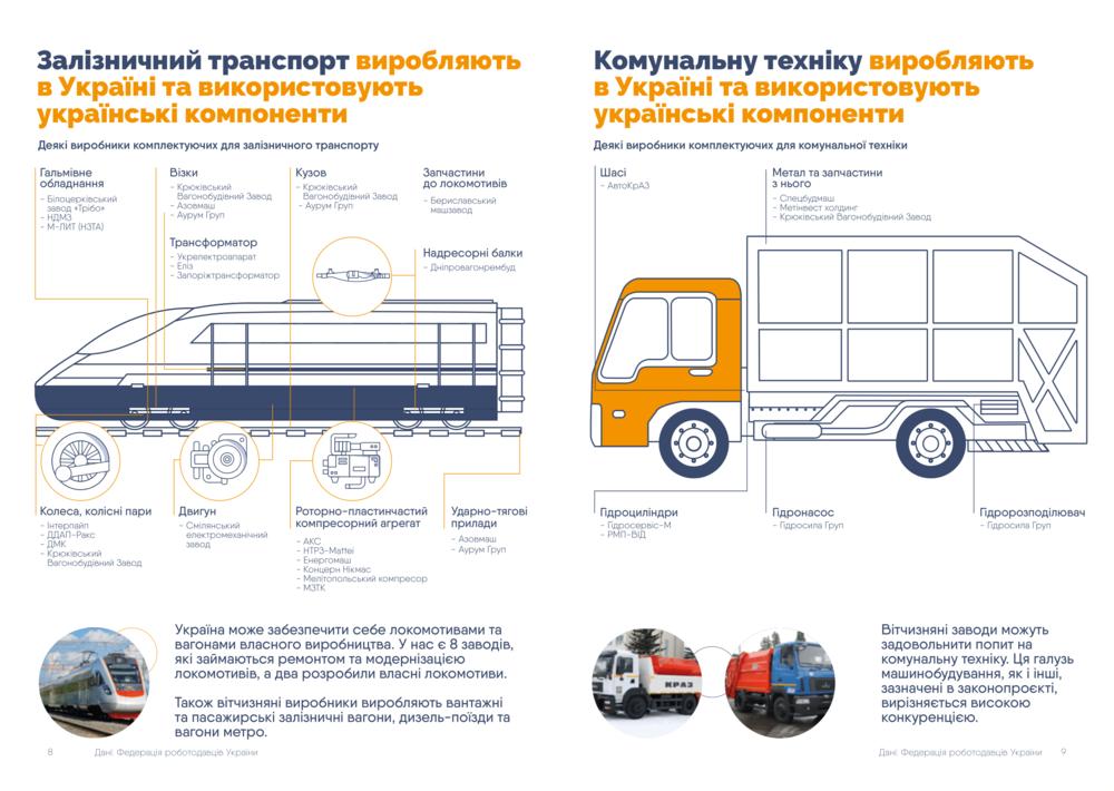продукция машиностроения Украины